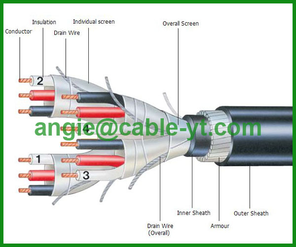 Instrument Cable And Thermocouple Cable In Is Os Pairs And