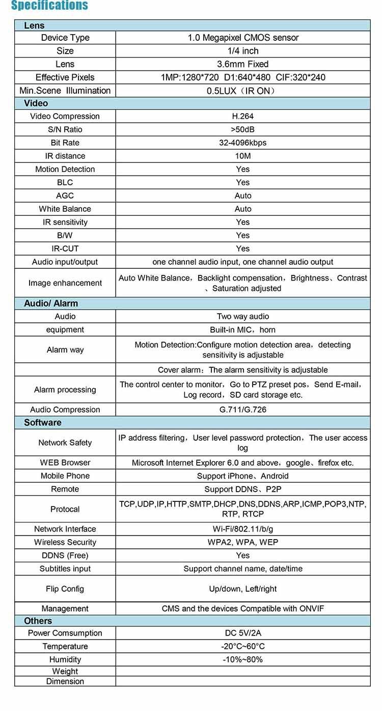 2018 Oem 720p Motion Detection P2p Wifi Ip Cctv Household Mini Bluetooth  Wireless Camera Besnt Bs-ip07 - Buy Mini Bluetooth Wireless  Camera,Bluetooth