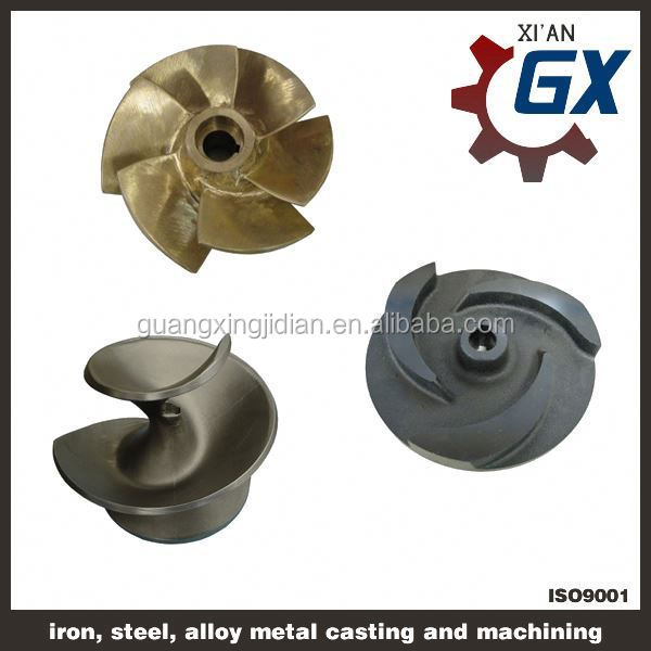 centrifugal impeller,open/closed impeller centrifugal pump