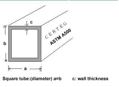 Astm A500 Black Steel Square Pipe Weight Chart
