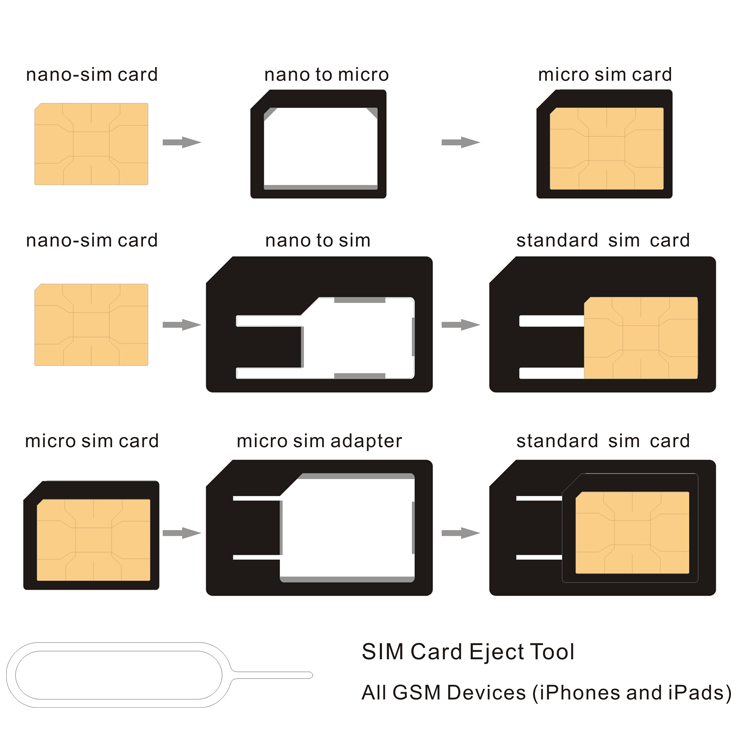 4 in1 nano to micro sim adapter for iPhone 5 (BK 7292 )
