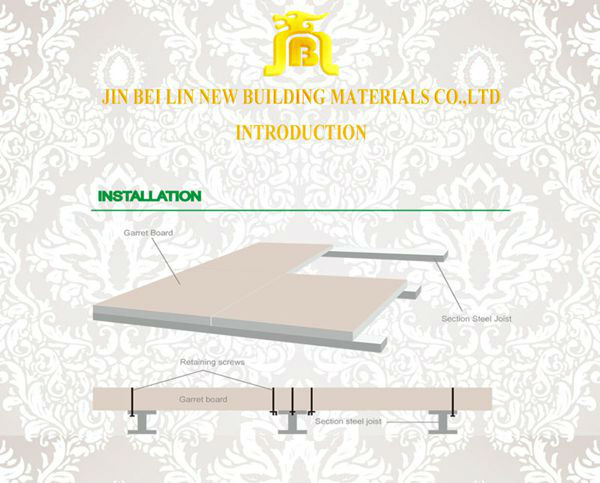 High Quality Non Decay Fire Proof High Strength Calcium Silicate Attic Board
