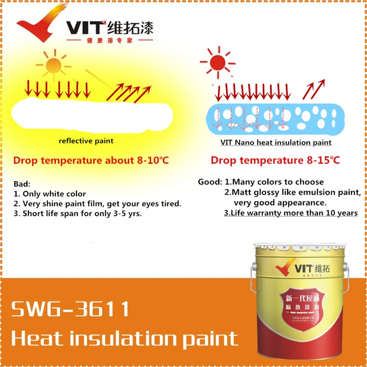 VIT thermal insulation paint, nano ceramic coating 9h , heat resistant paint