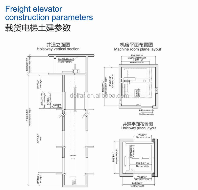 Freight Elevator Diagram Wiring Diagram