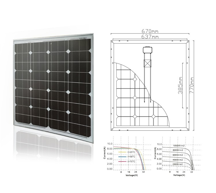 75w high module efficiency and certified by TUV ISO CE monocrystalline solar panel