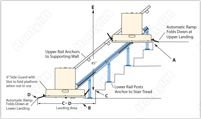 Ce Incline Wheelchair Van Lift Stair Disabled Lift