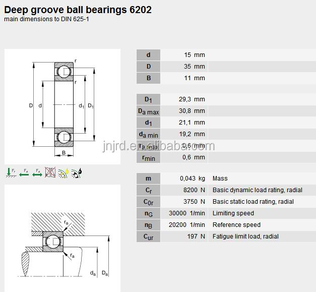 Good Price Deep Groove Ball Bearing Size Chart 6202 Bearing