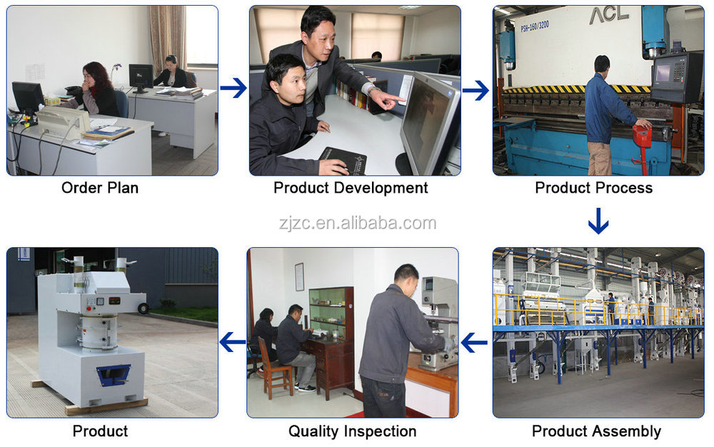 Hot new products for 2017 Rice mill machine from alibaba china market.China online selling rice mill machine