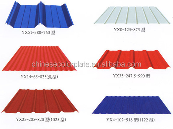 Zink Sheet Metal Roll For Sale ,cheap Metal Roofing ,PPGI PPGL GI GL ROOFING