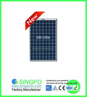Powerwell Solar 220W Poly PV Module With CE/IEC/TUV/ISO/CEC/INMETRO Approval Standard 220w Solar Panel SFP24060
