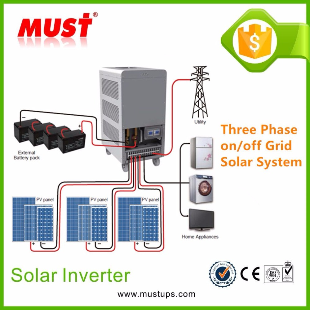 3 Phase Solar Inverter Circuit Diagram Of Ups 12kw Grid Tie
