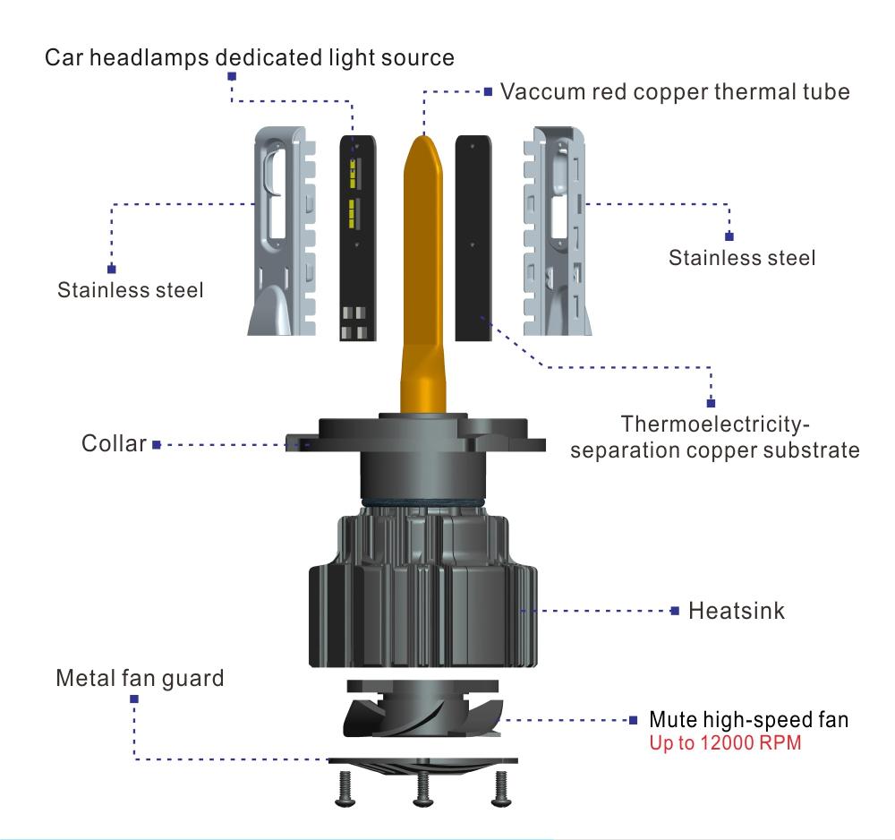 유니버설 자동차 액세서리 3000 K/6500 K 알루미늄 led 전구 h1 h3 h4 h7 led 헤드 라이트 P9