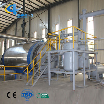 New Design Pyrolysis Plants For Waste Plastic Scrap Machinery Pyrolysis  Reactor Design - Buy Pyrolysis Reactor Design,Waste Plastic Scrap