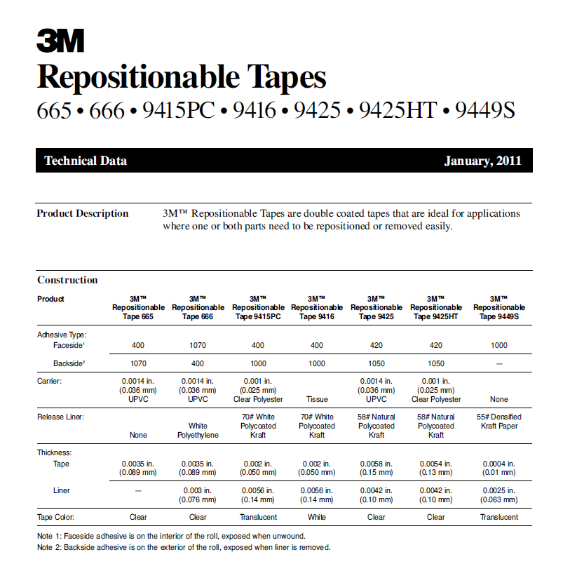 3M 9415PC Repositionable Removable Double Sided Coated Adhesive Tape