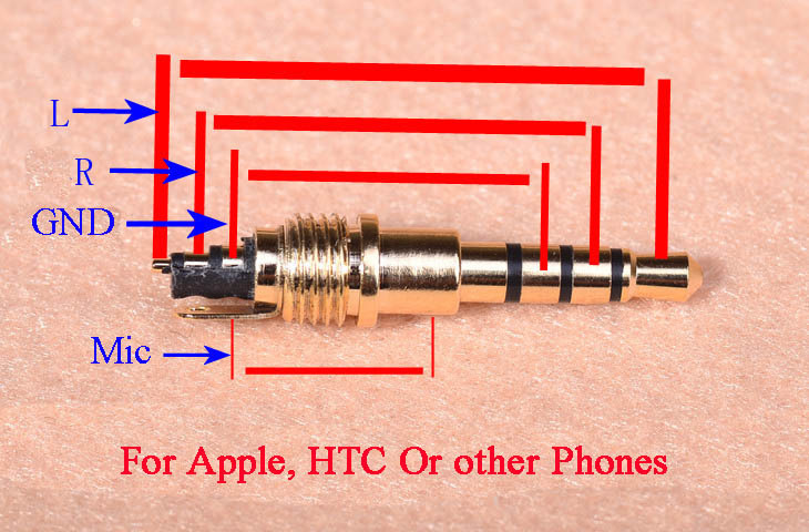 mm audio jack wiring diagram images mm audio jack wiring  mm aux cable wiring diagramauxwiring harness diagram
