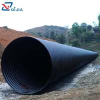 10 years' factory offer road culverts, used culvert pipe