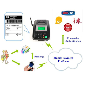 Prepaid Terminal, Prepaid Terminal Suppliers and
