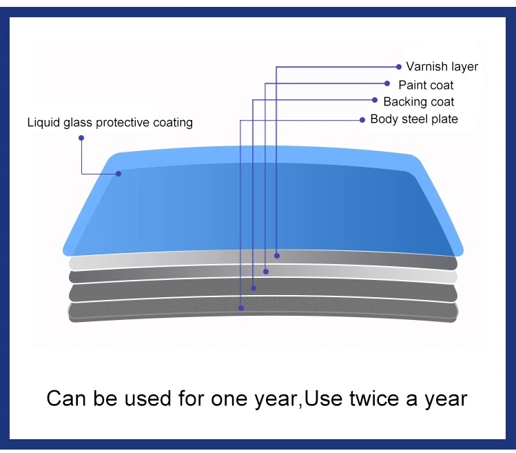 9H Nano Super Ceramic Coating Hydrophobic for Cars-High Gloss Ceramic Car Coating Car Care Kit 30ml Nano Car Liquid Ceramic Coat