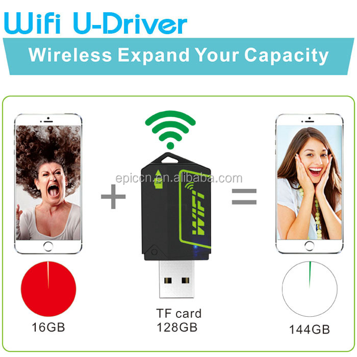 New Wireless USB Wifi <strong>Flash</strong> Driver, 128GB Portable Wifi U Driver for Phone Tablet Windows PC Iphone Ipad Mac