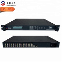 sd digital mpeg2 iptv encoder decoder (8 AV/RCA+1 ASI in, ASI+TS IP out)