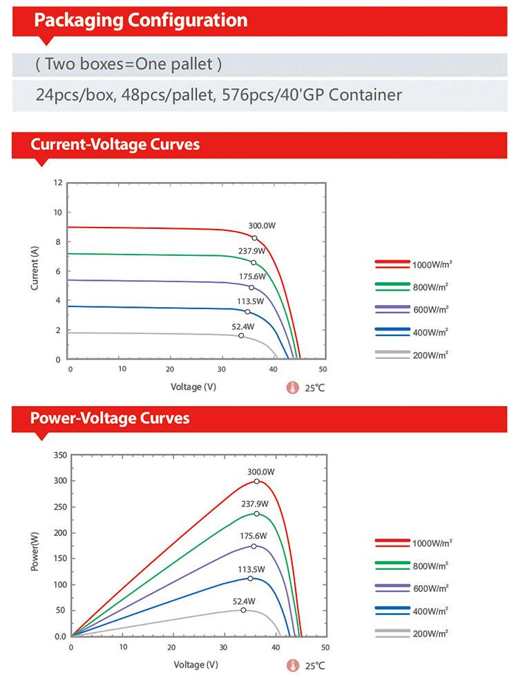 foshan 300w best price high quality home power solar panel