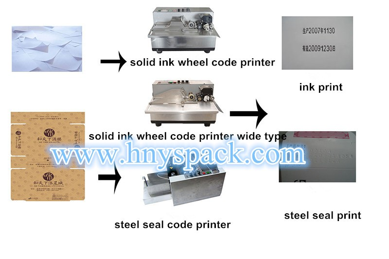 Paper Card Box Solid Ink Roll Expiry Date Code Printer Lot Number Coding Machine