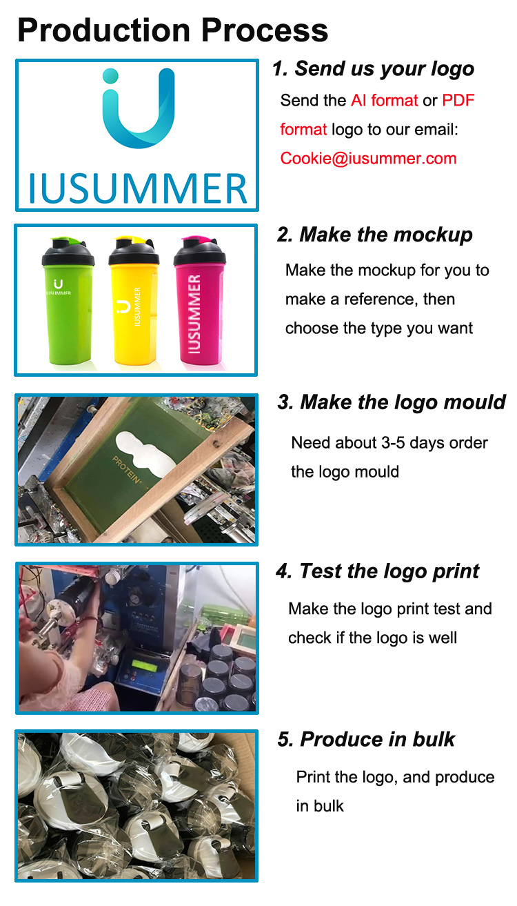 Wholesale Cheap Durable Using Custom Protein Gym Water Bottle Shaker