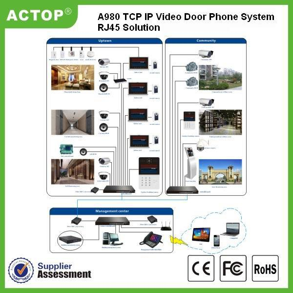Professional Security And Surveillance Product 7Inch Door Entry System For Projects