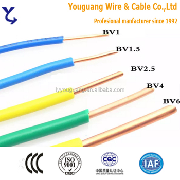 house wiring cable price list 0 75mm 1mm 1 5mm 2 5mm 4mm 6mm buy rh alibaba com house wiring cable price in sri lanka house wiring cable price india