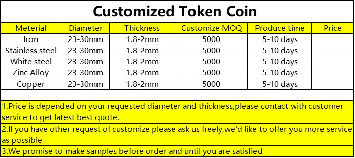 25*1 85mm Arcade Game Coins Custom Brass Game Token For Coin Operated  Vending Machine - Buy Custom Brass Game Token,Arcade Game Coins,Vending  Machine