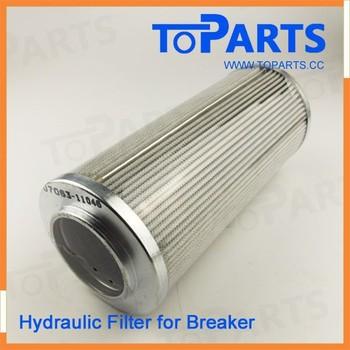 filter breaker