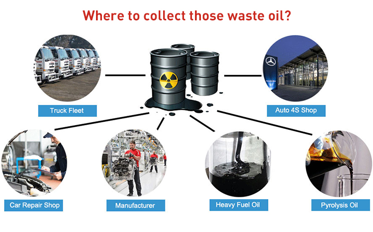 collect waste oil