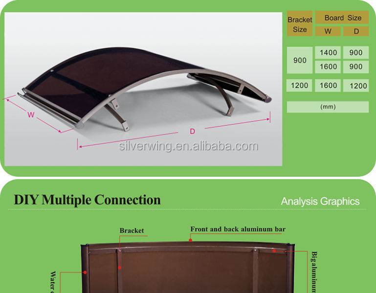 Window Silverwing Awning Diy Overhead Door Canopy Decorator Patio Cover  Canopy Fittings - Buy Gazebo Parts,Aluminum Composite Awnings,Aluminum  Roofing