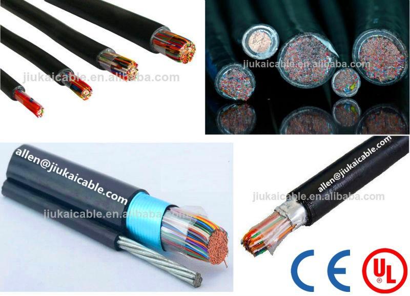 Shanghai Jk Communication Cables Manufacturer Types Of Data ...
