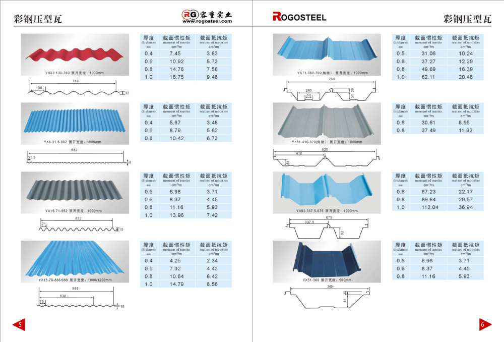Hot Sheet Metal Roofing For Sale Corrugated Roofing Sheets