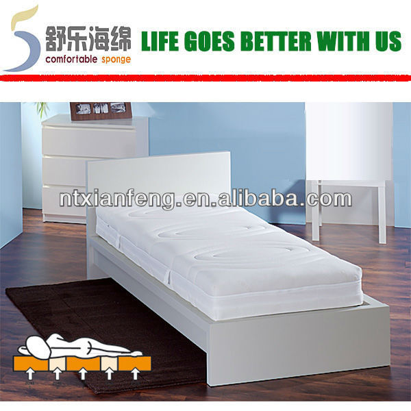 soft luxury standard mattress