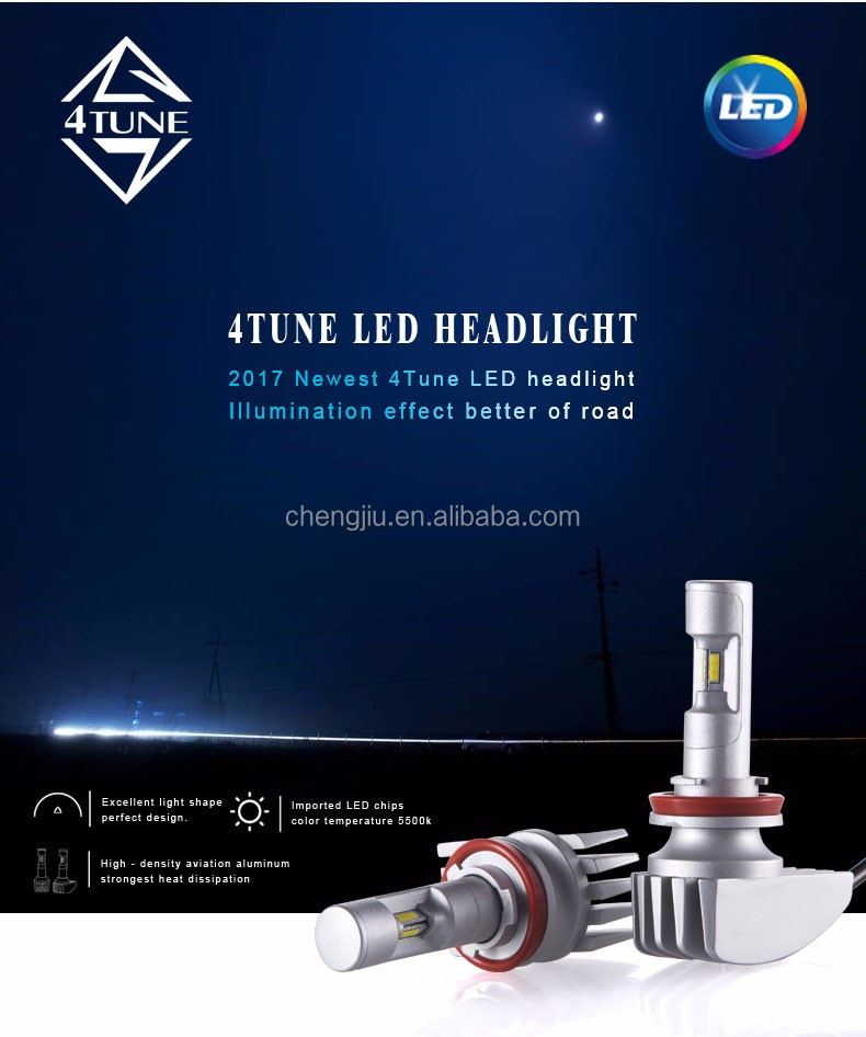 High power H1 H4 H7 H11 Crees led head light bulbs car led headlight
