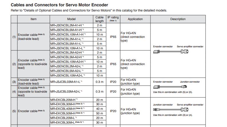 Brand New Servo Motor U0026driver Hg