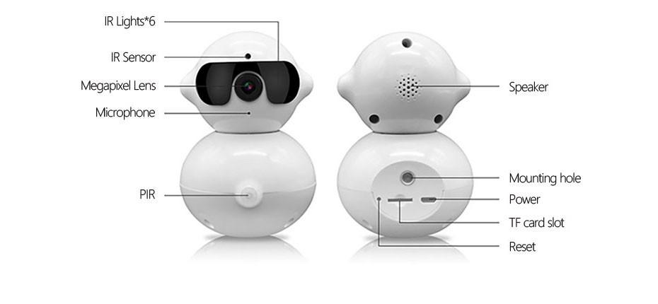Full Form 180 Degree Viewing Angle Cctv Camera Cctv Camera Parts ...