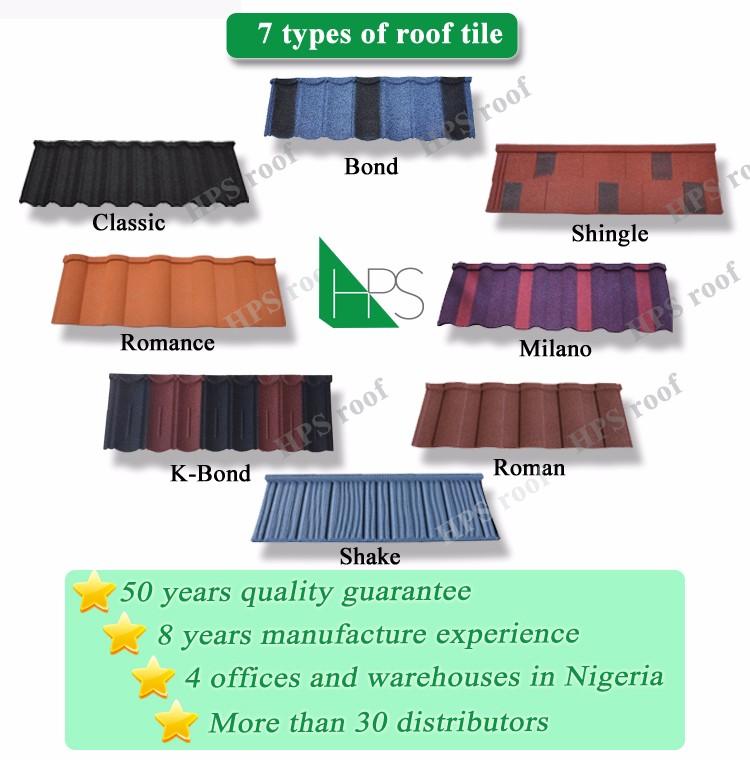 Flat Houses Roof In Ghana Bangladesh Metal Roofing Sheet