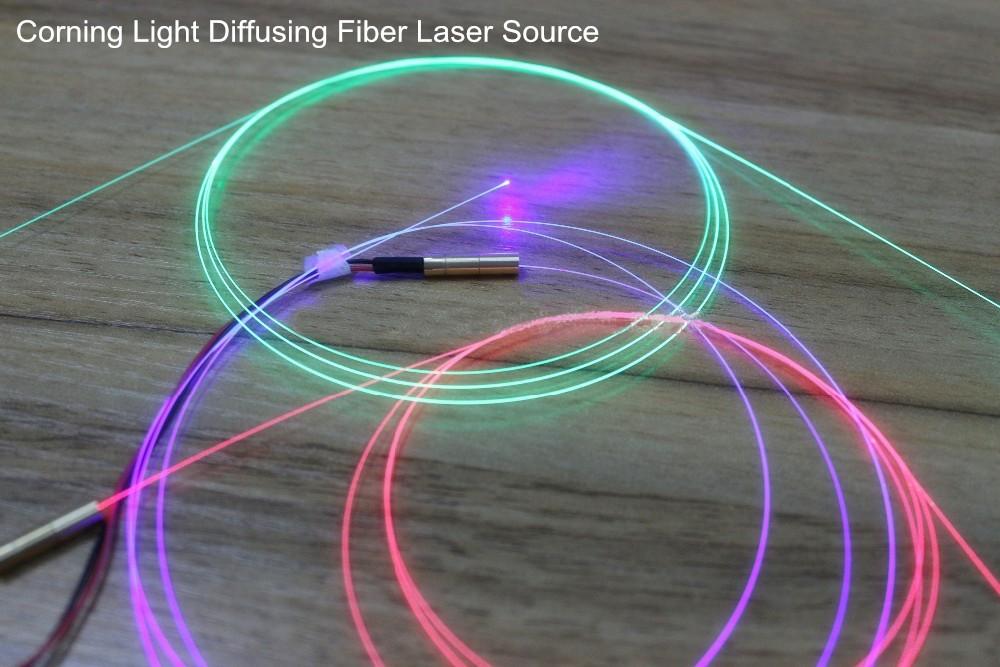 выбрать волоконный лазер картинки жировик, просянка или