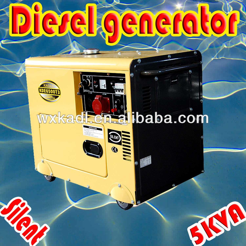 China Best Brand Generator China Best Brand Generator
