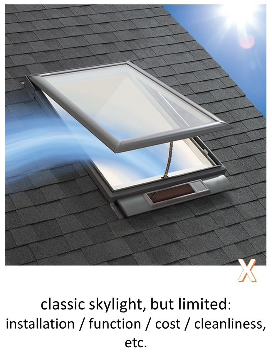 Solar skylight the bath co vanity unit