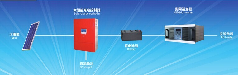 PWM 240V 100A Solar Charge Controller
