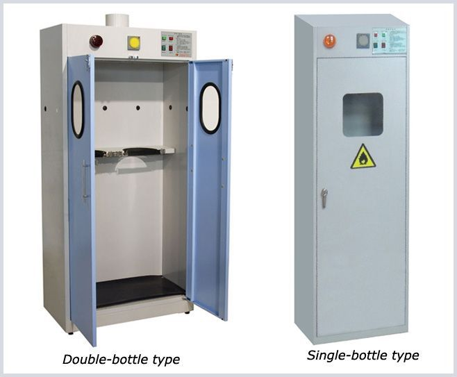 Laboratory Safety Anti-fire Lab Gas cylinders Storage Cabinets with gas leaking alarm