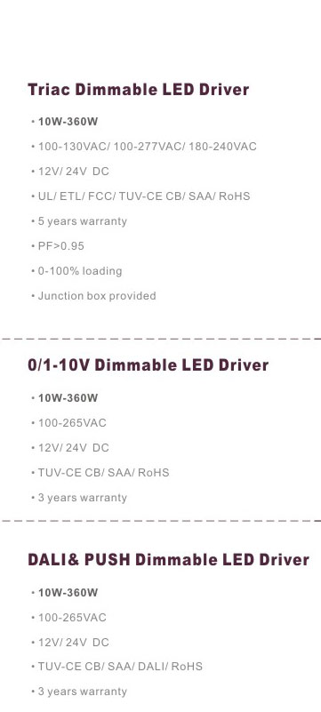 waterproof ip66 80w 1400ma triac dimmable led transformer