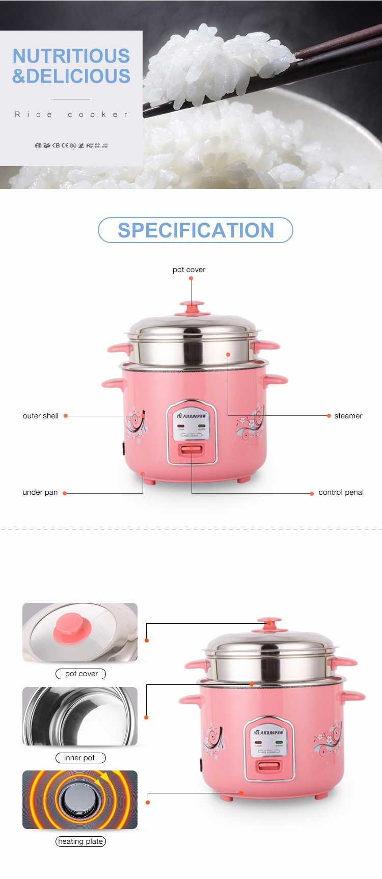 how to cook rice on induction mini travel cylinder diagram ... ge dryer heating element wiring diagram rice cooker heating element wiring diagram #11