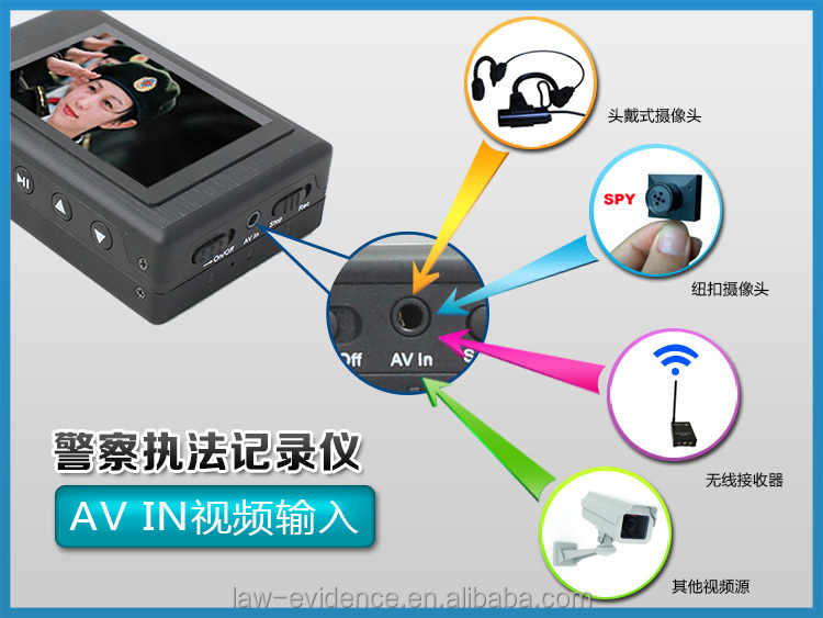 Sd Card Video Recorder