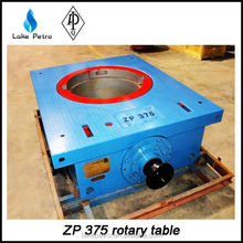 API ZP-375 series of Rotary Table