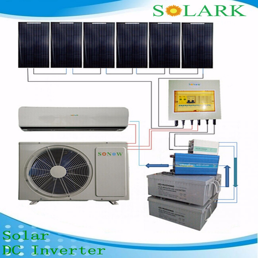 Solar Powered Air Conditioning System Alternative Energy